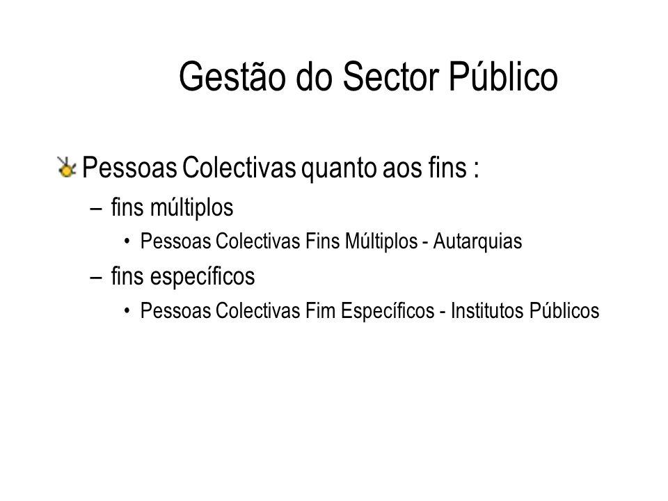 Gestão do Sector Público Pessoas Colectivas quanto aos fins : –fins múltiplos Pessoas Colectivas Fins Múltiplos - Autarquias –fins específicos Pessoas