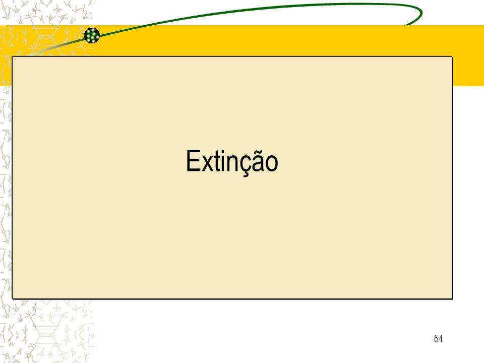 54 Extinção