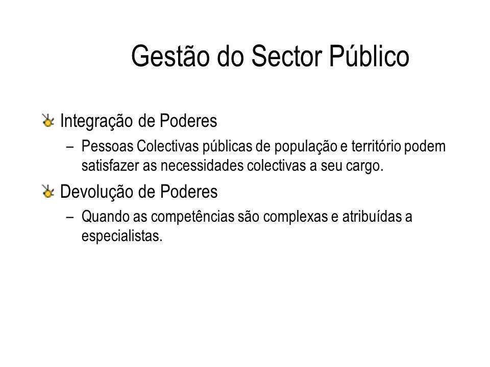 Gestão do Sector Público Integração de Poderes –Pessoas Colectivas públicas de população e território podem satisfazer as necessidades colectivas a se