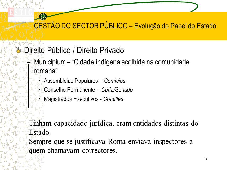 48 SubSectores Produtivo - produz bens, realizando objectivos de bem estar social Administrativo - Está ligado também às funções politica, legislativa e judicial.
