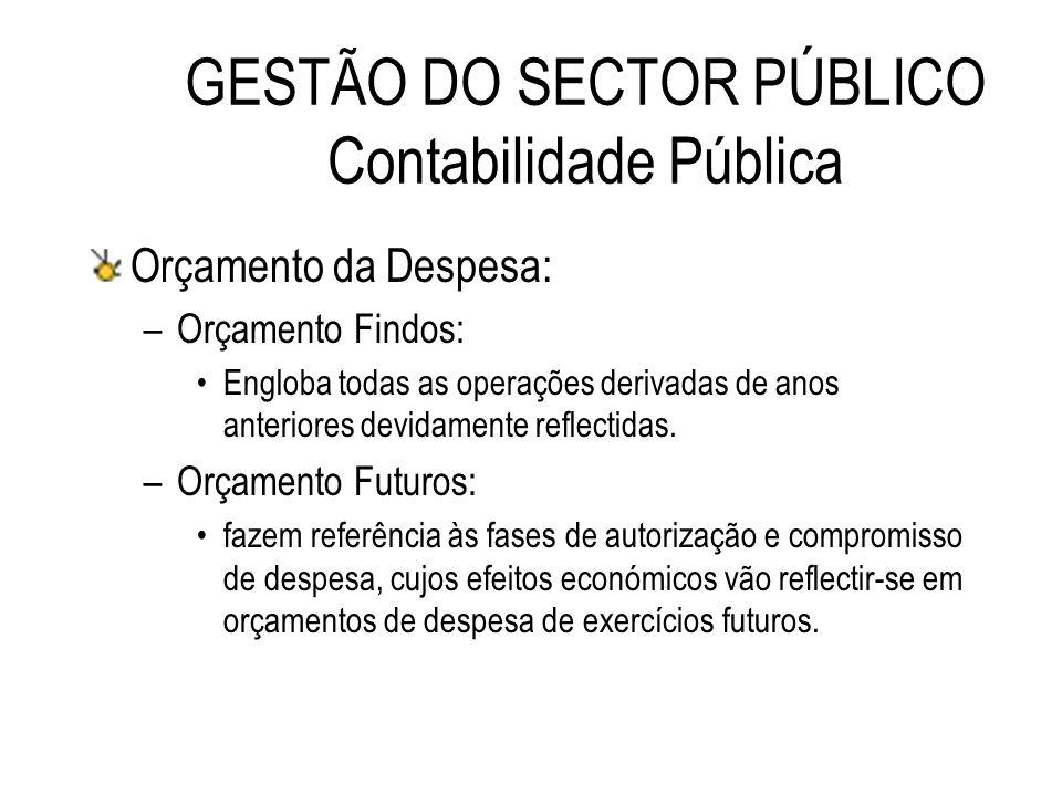 GESTÃO DO SECTOR PÚBLICO Contabilidade Pública Orçamento da Despesa: –Orçamento Findos: Engloba todas as operações derivadas de anos anteriores devida