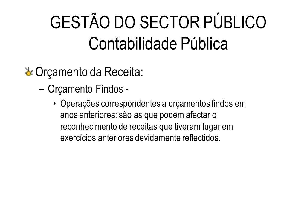 GESTÃO DO SECTOR PÚBLICO Contabilidade Pública Orçamento da Receita: –Orçamento Findos - Operações correspondentes a orçamentos findos em anos anterio