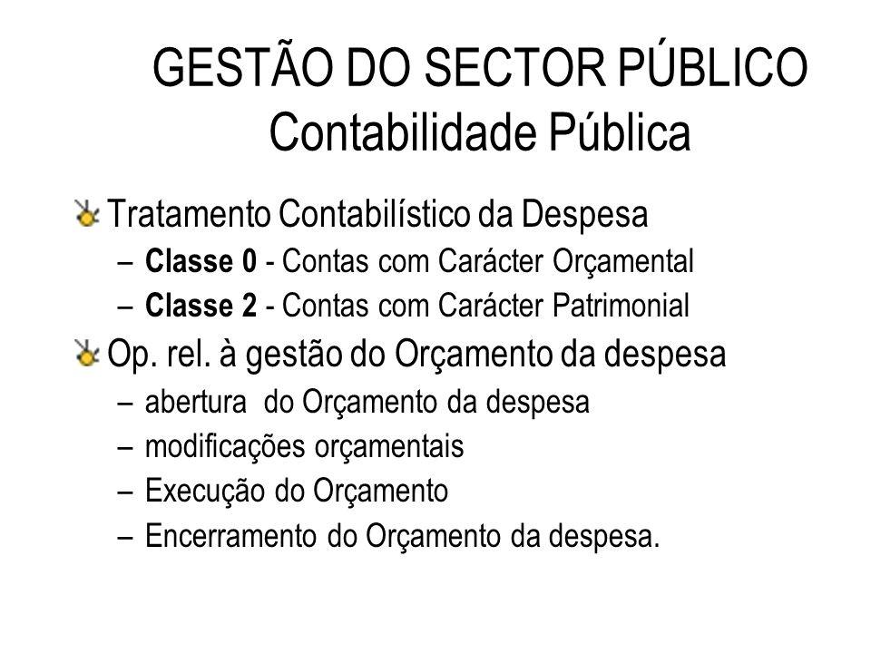 GESTÃO DO SECTOR PÚBLICO Contabilidade Pública Tratamento Contabilístico da Despesa – Classe 0 - Contas com Carácter Orçamental – Classe 2 - Contas co