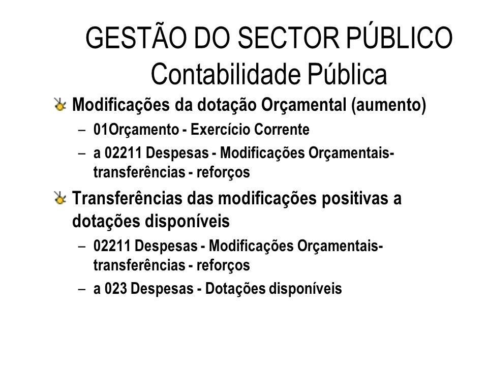 GESTÃO DO SECTOR PÚBLICO Contabilidade Pública Modificações da dotação Orçamental (aumento) – 01Orçamento - Exercício Corrente – a 02211 Despesas - Mo