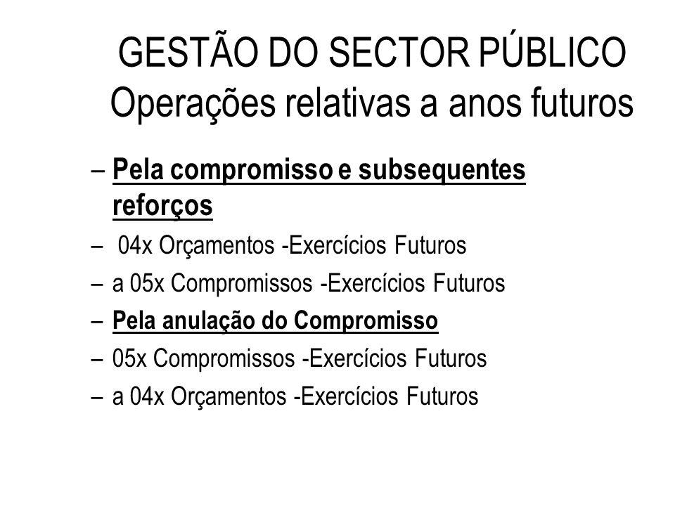 GESTÃO DO SECTOR PÚBLICO Operações relativas a anos futuros – Pela compromisso e subsequentes reforços – 04x Orçamentos -Exercícios Futuros –a 05x Com
