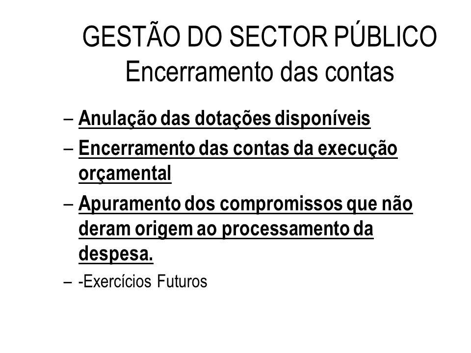 GESTÃO DO SECTOR PÚBLICO Encerramento das contas – Anulação das dotações disponíveis – Encerramento das contas da execução orçamental – Apuramento dos