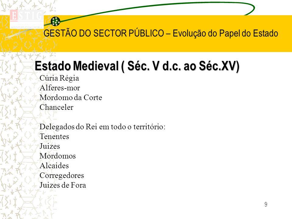 9 GESTÃO DO SECTOR PÚBLICO – Evolução do Papel do Estado Estado Medieval ( Séc. V d.c. ao Séc.XV) Cúria Régia Alferes-mor Mordomo da Corte Chanceler D