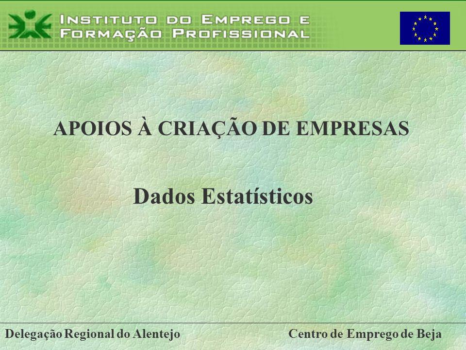 Delegação Regional do AlentejoCentro de Emprego de Beja APOIOS À CRIAÇÃO DE EMPRESAS Dados Estatísticos
