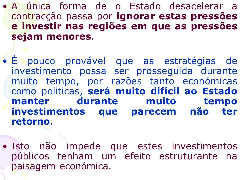 A única forma de o Estado desacelerar a contracção passa por ignorar estas pressões e investir nas regiões em que as pressões sejam menores. É pouco p