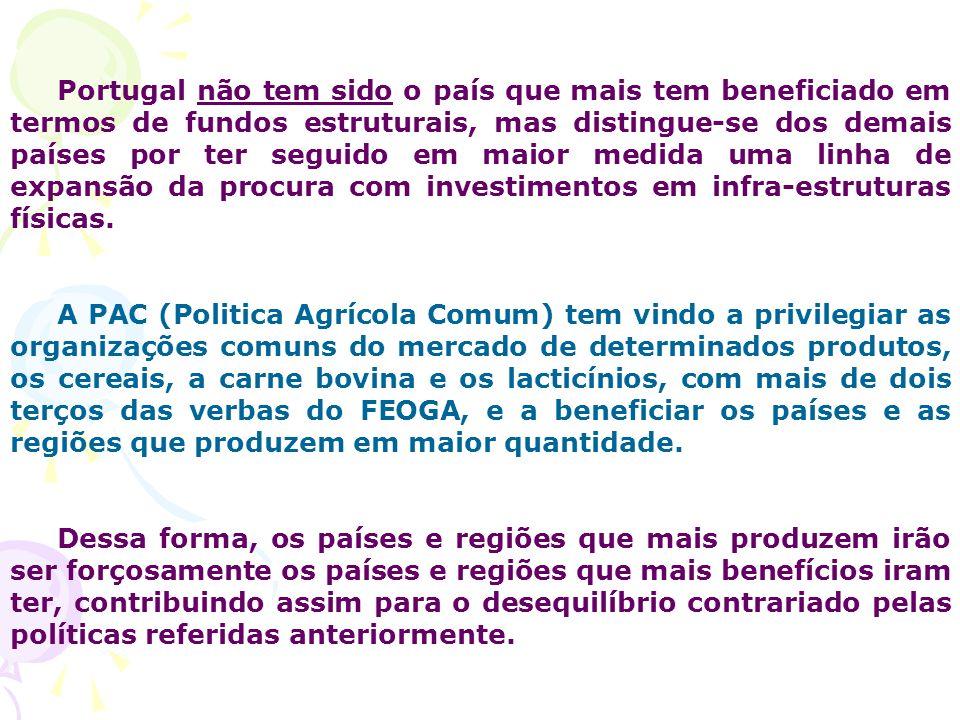 Portugal não tem sido o país que mais tem beneficiado em termos de fundos estruturais, mas distingue-se dos demais países por ter seguido em maior med