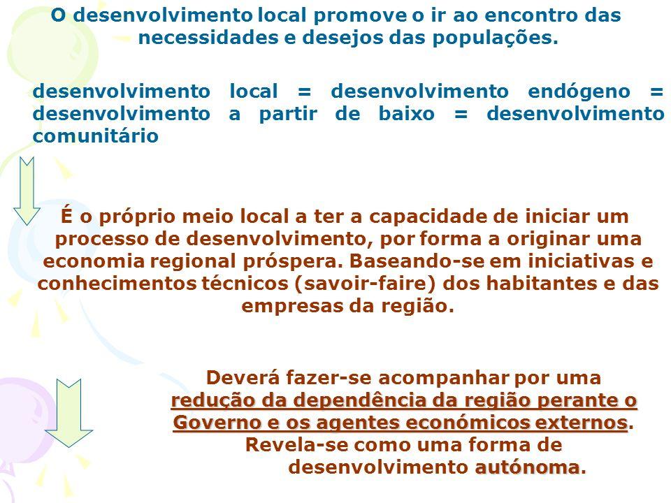 O desenvolvimento local promove o ir ao encontro das necessidades e desejos das populações. desenvolvimento local = desenvolvimento endógeno = desenvo