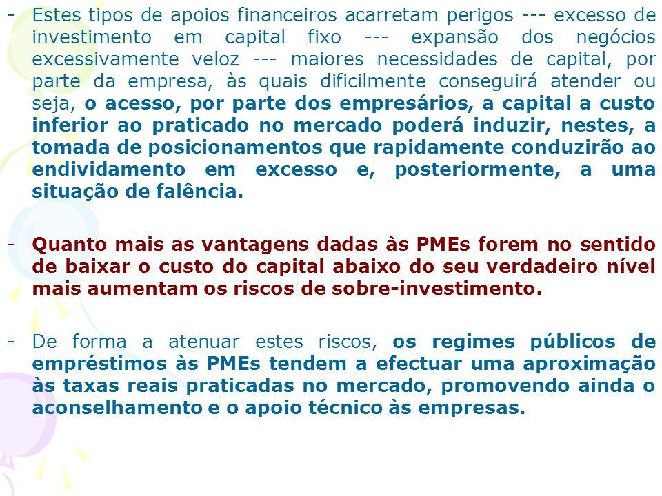 -Estes tipos de apoios financeiros acarretam perigos --- excesso de investimento em capital fixo --- expansão dos negócios excessivamente veloz --- ma