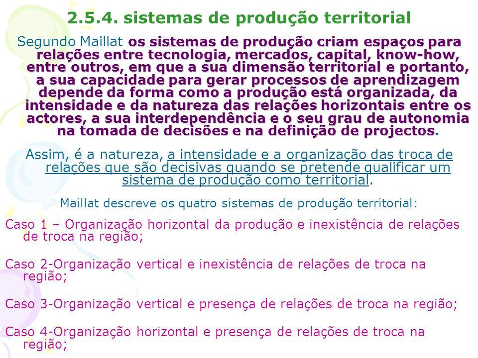 2.5.4. sistemas de produção territorial os sistemas de produção criam espaços para relações entre tecnologia, mercados, capital, know-how, entre outro