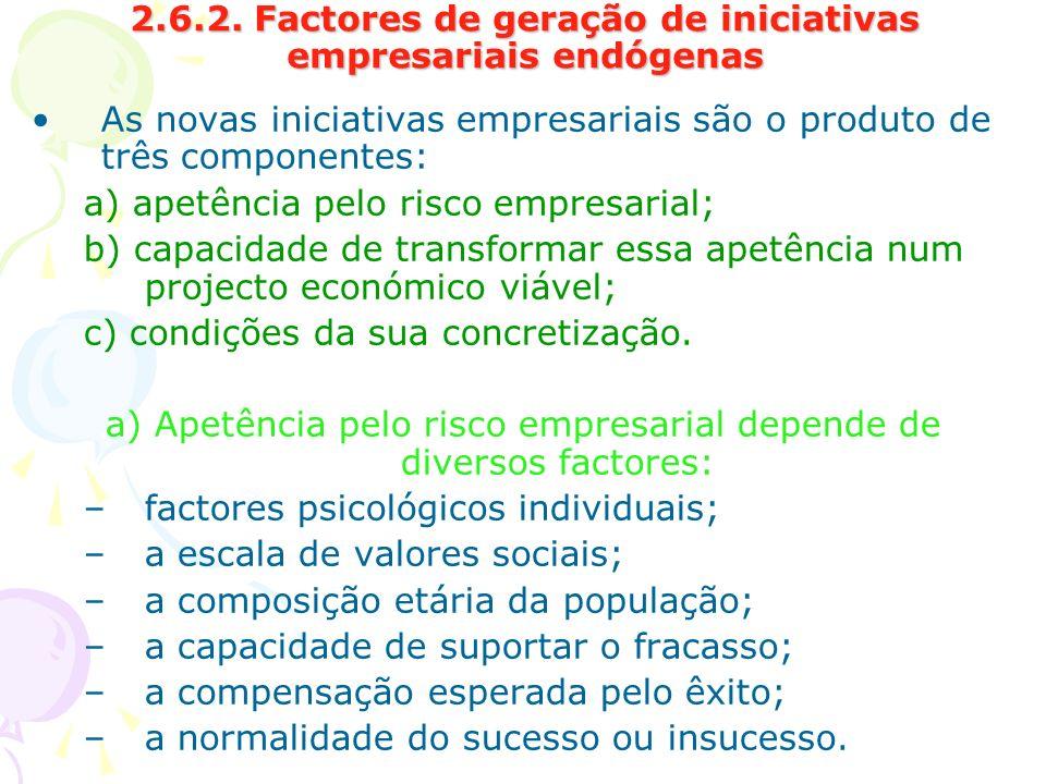 2.6.2. Factores de geração de iniciativas empresariais endógenas As novas iniciativas empresariais são o produto de três componentes: a) apetência pel