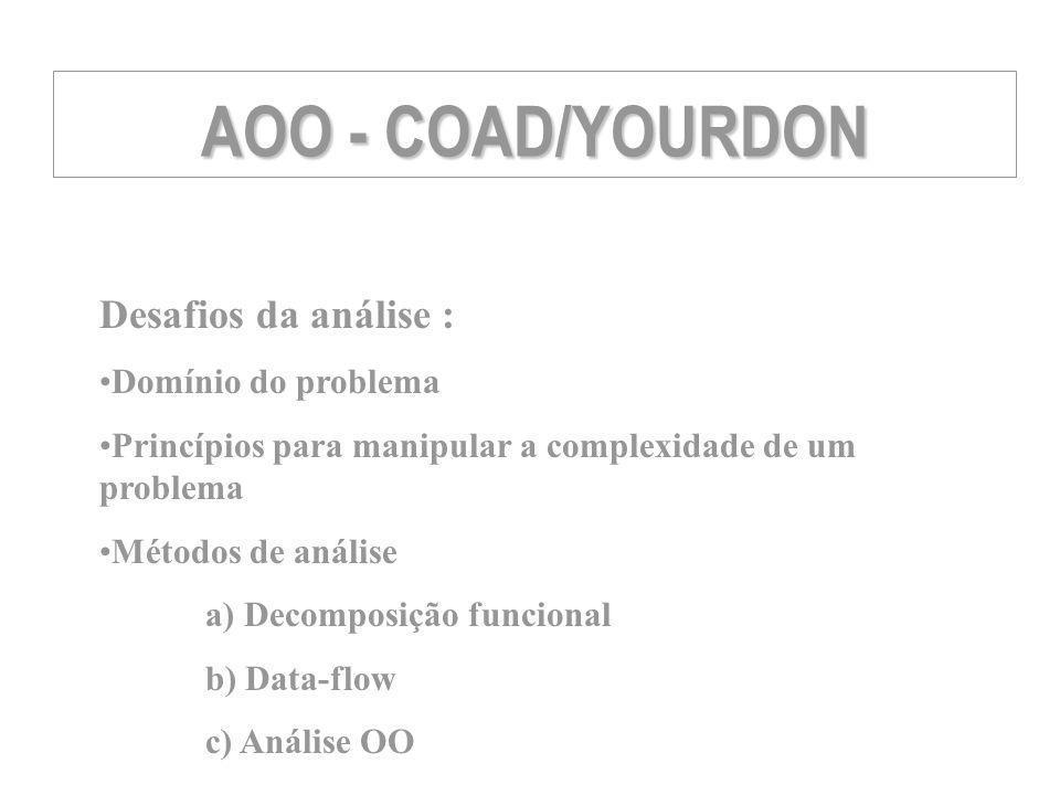AOO - COAD/YOURDON Desafios da análise : Domínio do problema Princípios para manipular a complexidade de um problema Métodos de análise a) Decomposição funcional b) Data-flow c) Análise OO