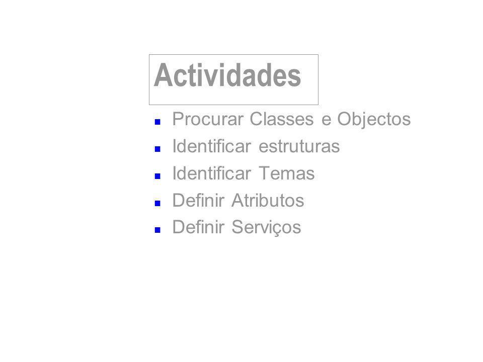Actividades n Procurar Classes e Objectos n Identificar estruturas n Identificar Temas n Definir Atributos n Definir Serviços