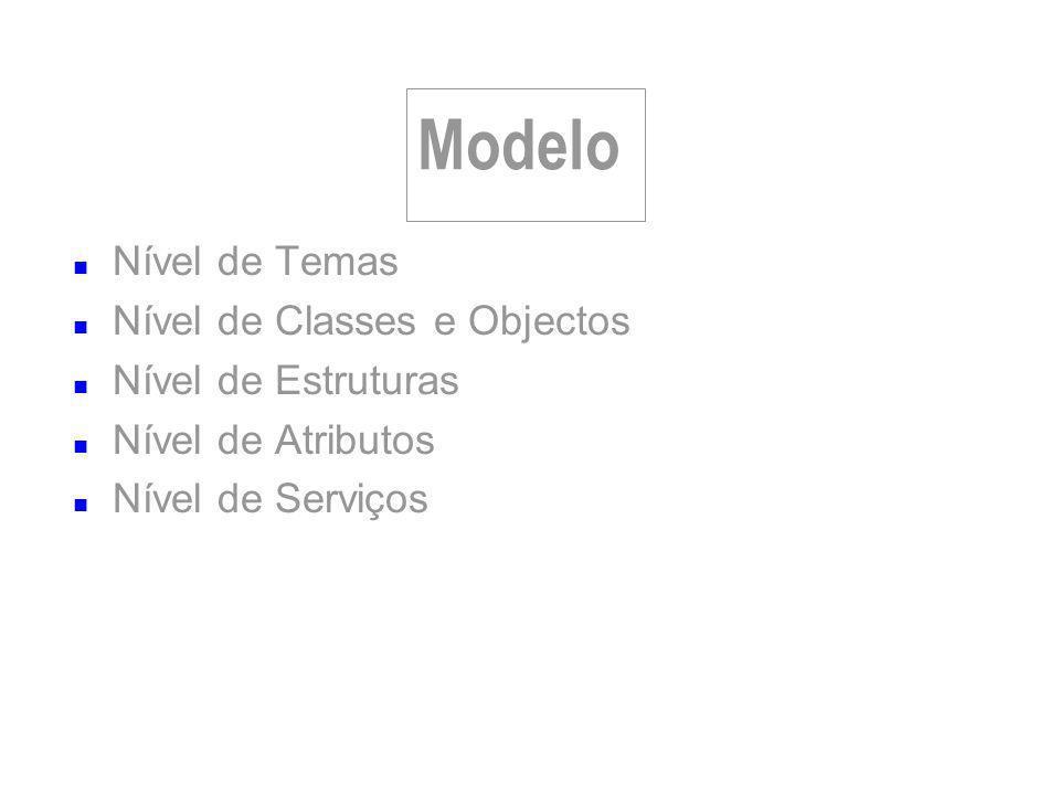 Modelo n Nível de Temas n Nível de Classes e Objectos n Nível de Estruturas n Nível de Atributos n Nível de Serviços