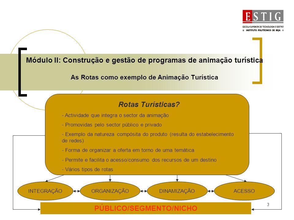 3 Módulo II: Construção e gestão de programas de animação turística As Rotas como exemplo de Animação Turística Rotas Turísticas? - Actividade que int