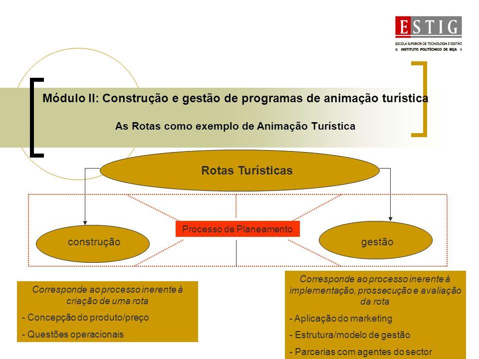 5 Módulo II: Construção e gestão de programas de animação turística As Rotas como exemplo de Animação Turística Rotas Turísticas Construçãogestãoconst