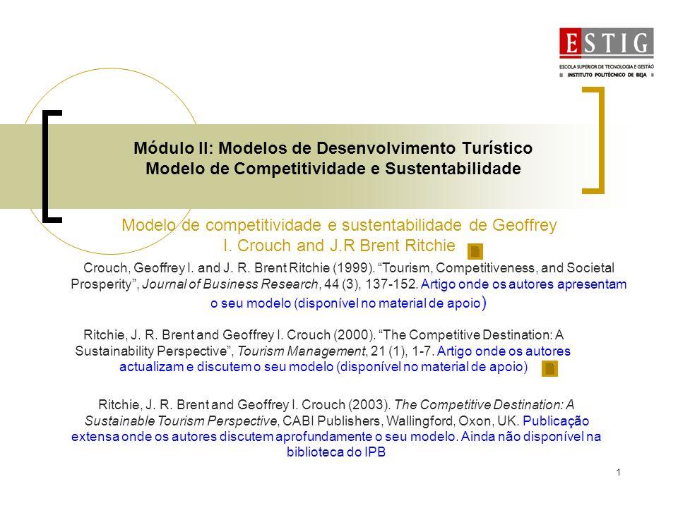 2 Módulo II: Modelos de Desenvolvimento Turístico (Modelos de Competitividade) Modelo de Competitividade e Sustentabilidade Fonte: Crouch, Geoffrey I.