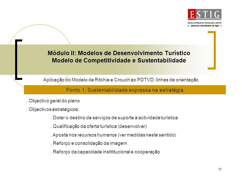 10 Módulo II: Modelos de Desenvolvimento Turístico Modelo de Competitividade e Sustentabilidade Aplicação do Modelo de Ritchie e Crouch ao PDTVD: linh