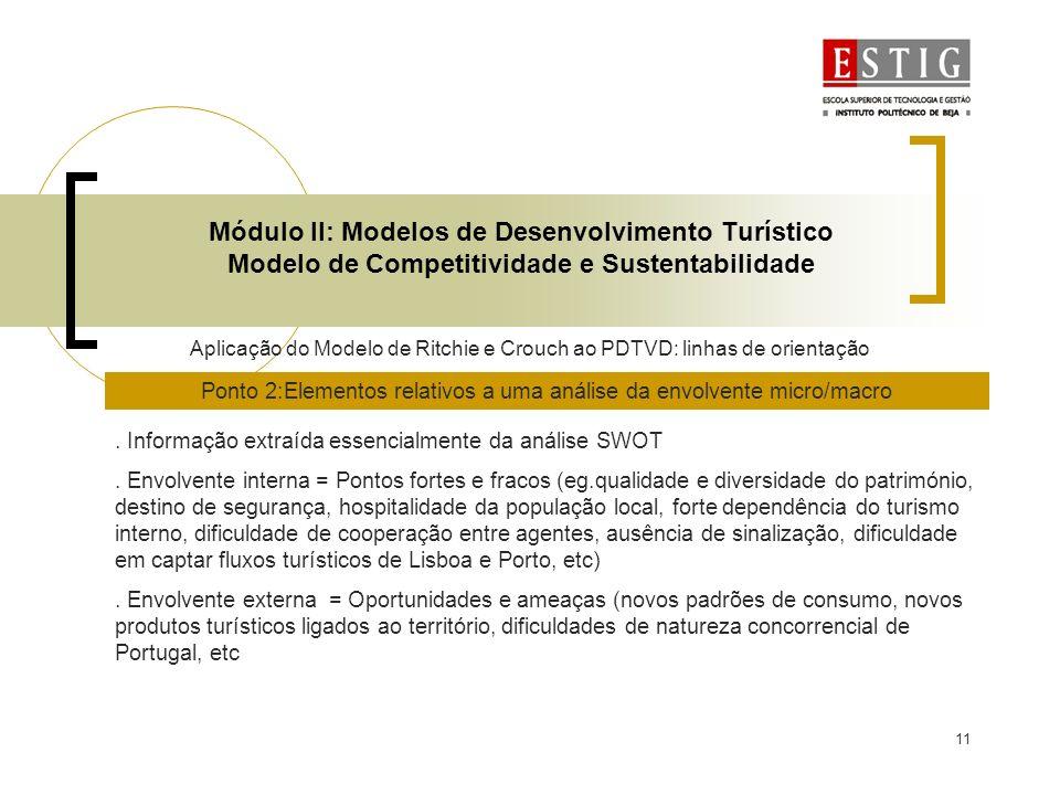 11 Módulo II: Modelos de Desenvolvimento Turístico Modelo de Competitividade e Sustentabilidade Aplicação do Modelo de Ritchie e Crouch ao PDTVD: linh