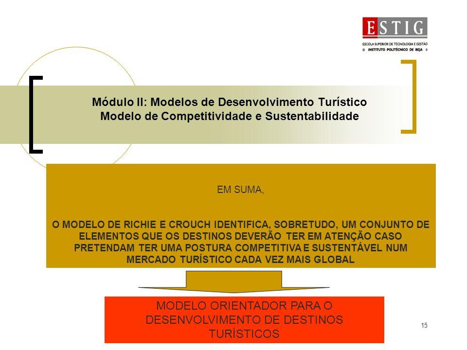 15 Módulo II: Modelos de Desenvolvimento Turístico Modelo de Competitividade e Sustentabilidade EM SUMA, O MODELO DE RICHIE E CROUCH IDENTIFICA, SOBRE