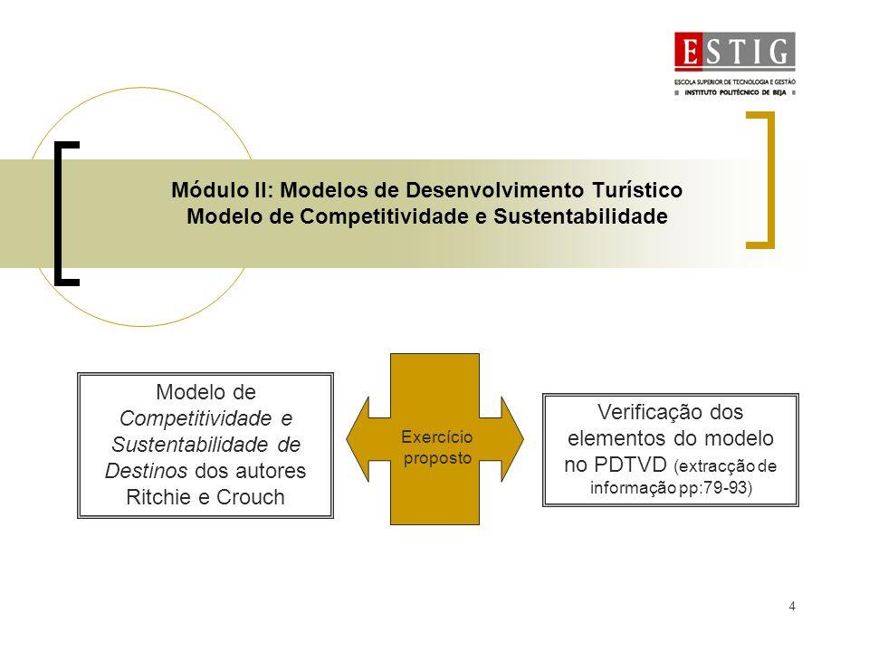 5 Módulo II: Modelos de Desenvolvimento Turístico Modelo de Competitividade e Sustentabilidade Modelo Identifica os elementos que os destinos deverão considerar caso pretendam ser competitivos e sustentáveis Exercício proposto PDTVD -Análise SWOT - Estratégia de desenvolvimento turístico no Vale do Douro Modelo que assenta em princípios e orientações gerais.