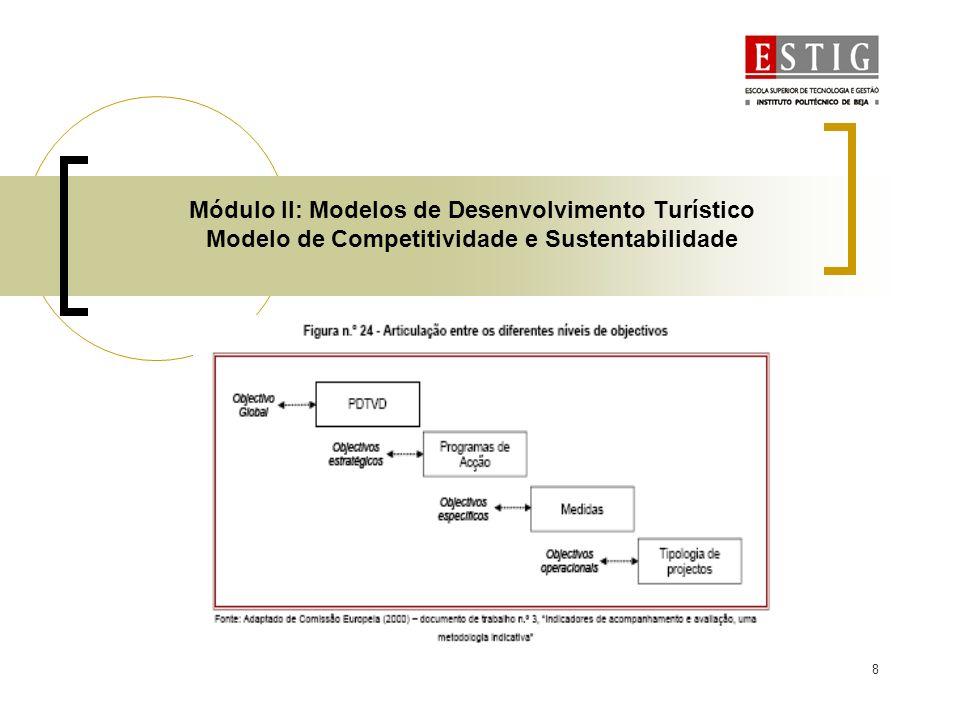 8 Módulo II: Modelos de Desenvolvimento Turístico Modelo de Competitividade e Sustentabilidade