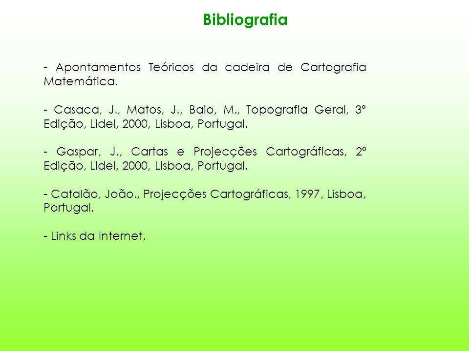 Bibliografia - Apontamentos Teóricos da cadeira de Cartografia Matemática.