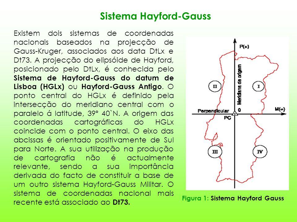 Sistema Hayford-Gauss Existem dois sistemas de coordenadas nacionais baseados na projecção de Gauss-Kruger, associados aos data DtLx e Dt73.