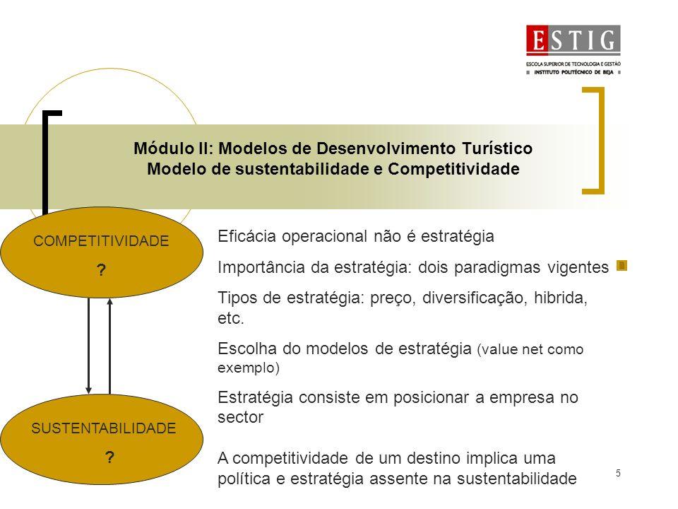 5 Módulo II: Modelos de Desenvolvimento Turístico Modelo de sustentabilidade e Competitividade COMPETITIVIDADE ? Eficácia operacional não é estratégia