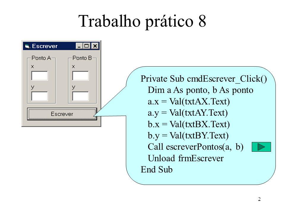 2 Trabalho prático 8 Private Sub cmdEscrever_Click() Dim a As ponto, b As ponto a.x = Val(txtAX.Text) a.y = Val(txtAY.Text) b.x = Val(txtBX.Text) b.y = Val(txtBY.Text) Call escreverPontos(a, b) Unload frmEscrever End Sub