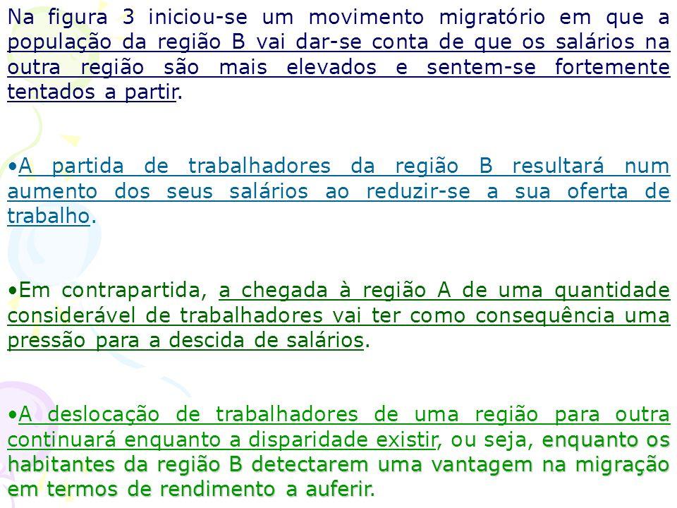 Na figura 3 iniciou-se um movimento migratório em que a população da região B vai dar-se conta de que os salários na outra região são mais elevados e sentem-se fortemente tentados a partir.