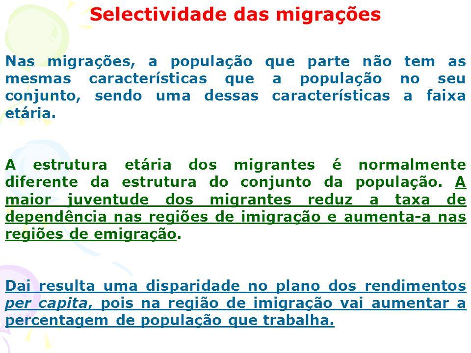 Selectividade das migrações Nas migrações, a população que parte não tem as mesmas características que a população no seu conjunto, sendo uma dessas características a faixa etária.
