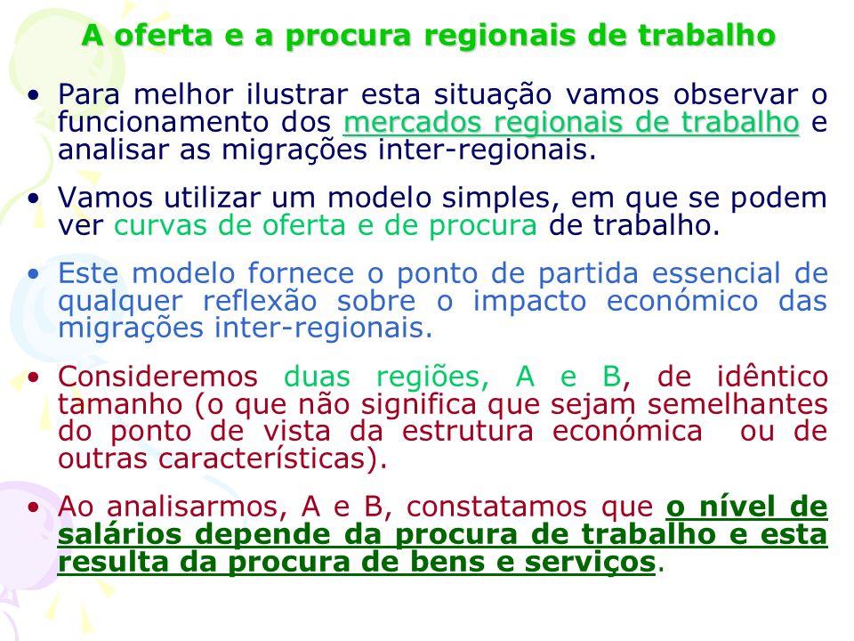 A oferta e a procura regionais de trabalho mercados regionais de trabalhoPara melhor ilustrar esta situação vamos observar o funcionamento dos mercados regionais de trabalho e analisar as migrações inter-regionais.