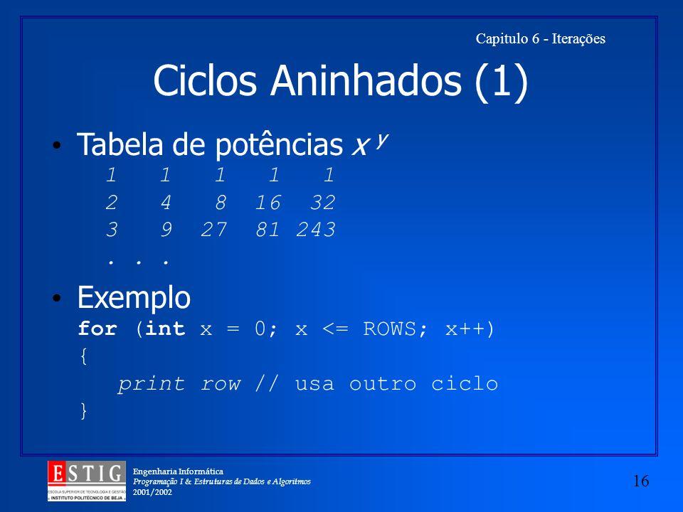 Engenharia Informática Programação I & Estruturas de Dados e Algoritmos 2001/2002 16 Capitulo 6 - Iterações Ciclos Aninhados (1) Tabela de potências x