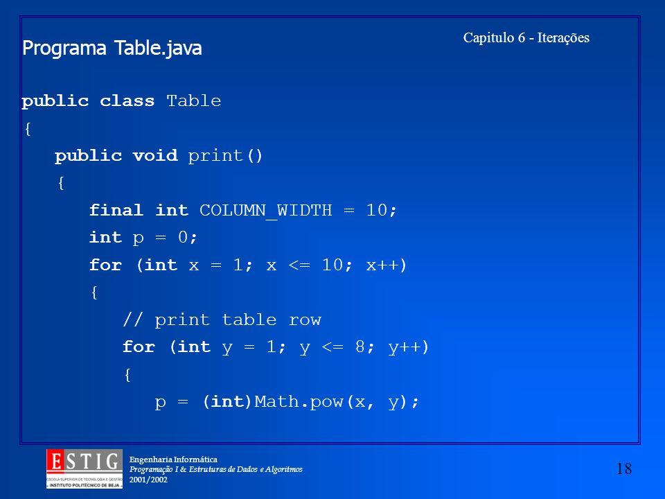 Engenharia Informática Programação I & Estruturas de Dados e Algoritmos 2001/2002 18 Capitulo 6 - Iterações Programa Table.java public class Table { p