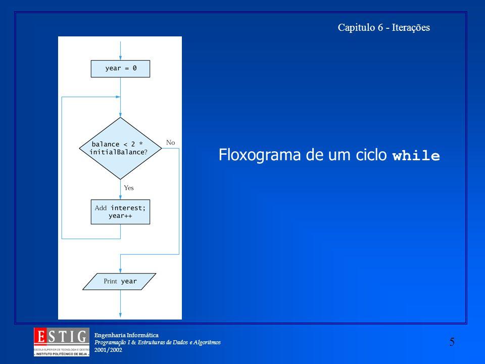 Engenharia Informática Programação I & Estruturas de Dados e Algoritmos 2001/2002 5 Capitulo 6 - Iterações Floxograma de um ciclo while