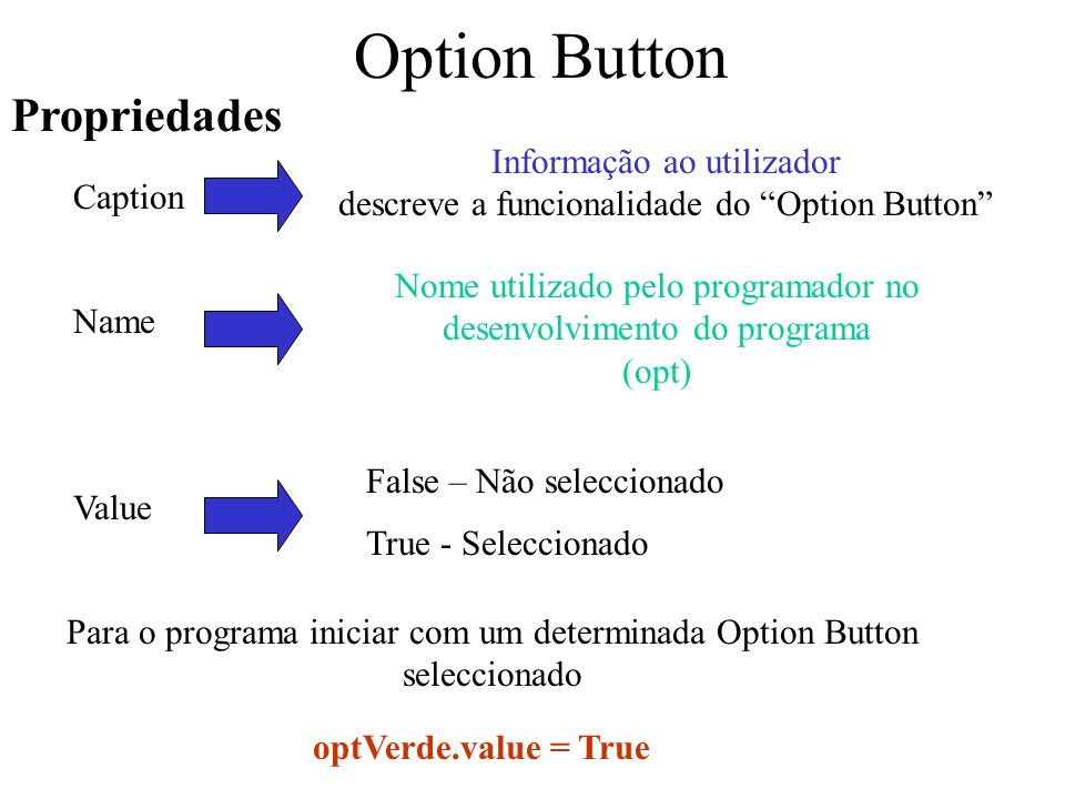 Option Button Propriedades Caption Name Value Informação ao utilizador descreve a funcionalidade do Option Button Nome utilizado pelo programador no desenvolvimento do programa (opt) False – Não seleccionado True - Seleccionado Para o programa iniciar com um determinada Option Button seleccionado optVerde.value = True