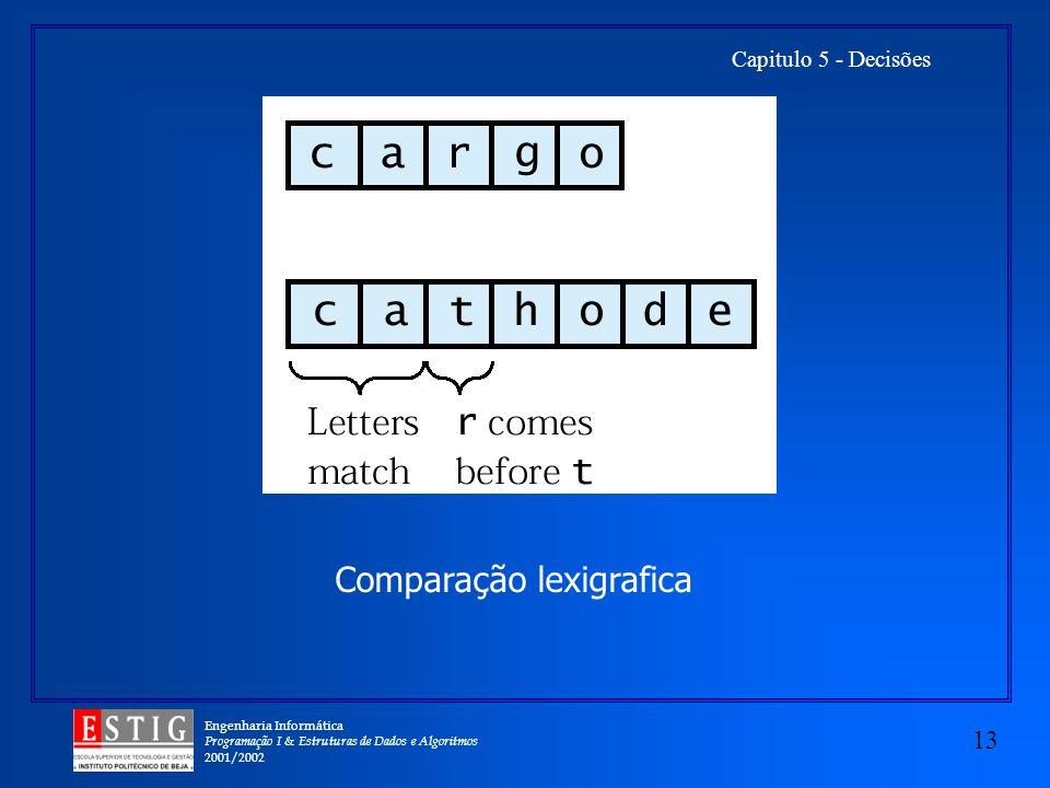 Engenharia Informática Programação I & Estruturas de Dados e Algoritmos 2001/2002 13 Capitulo 5 - Decisões Comparação lexigrafica