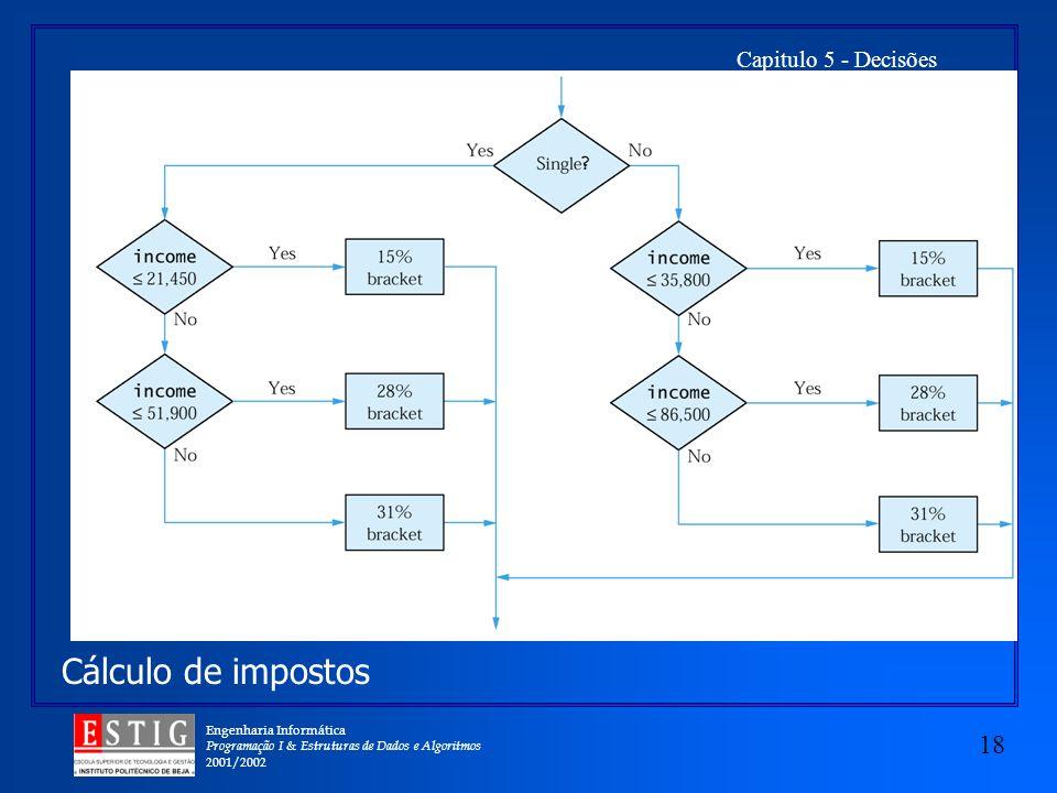 Engenharia Informática Programação I & Estruturas de Dados e Algoritmos 2001/2002 18 Capitulo 5 - Decisões Cálculo de impostos