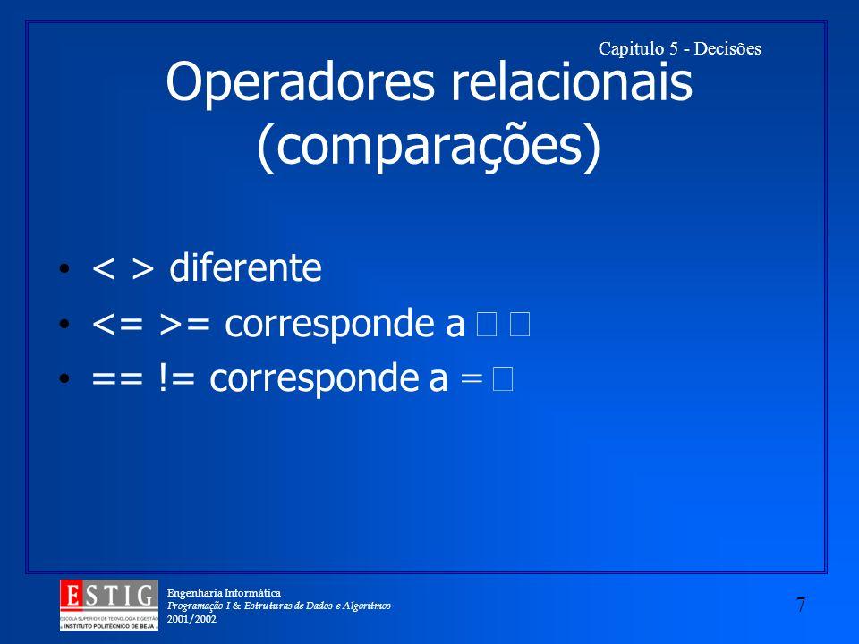 Engenharia Informática Programação I & Estruturas de Dados e Algoritmos 2001/2002 7 Capitulo 5 - Decisões Operadores relacionais (comparações) diferente = corresponde a == != corresponde a =