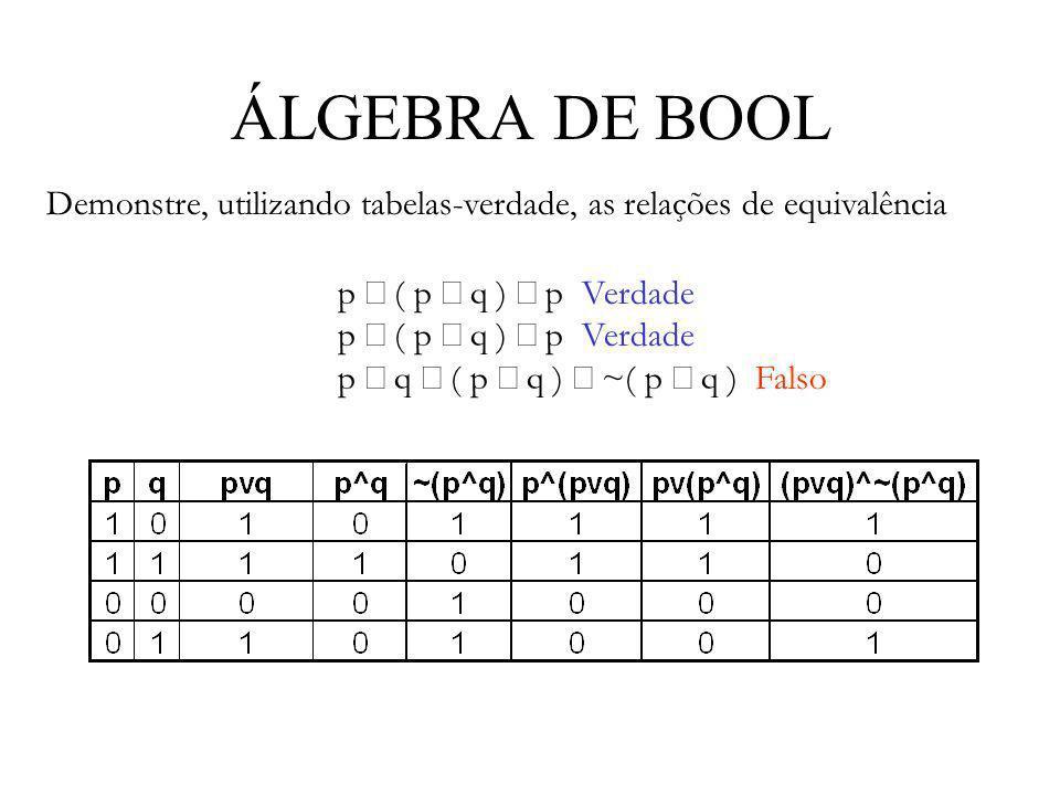 Demonstre, utilizando tabelas-verdade, as relações de equivalência p ( p q ) p Verdade p q ( p q ) ~( p q ) Falso