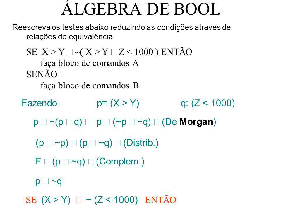 ÁLGEBRA DE BOOL Reescreva os testes abaixo reduzindo as condições através de relações de equivalência: SE X > Y ~( X > Y Z < 1000 ) ENTÃO faça bloco de comandos A SENÃO faça bloco de comandos B Fazendo p= (X > Y) q: (Z < 1000) p ~(p q) p (~p ~q) (De Morgan) (p ~p) (p ~q) (Distrib.) F (p ~q) (Complem.) p ~q SE (X > Y) ~ (Z < 1000) ENTÃO