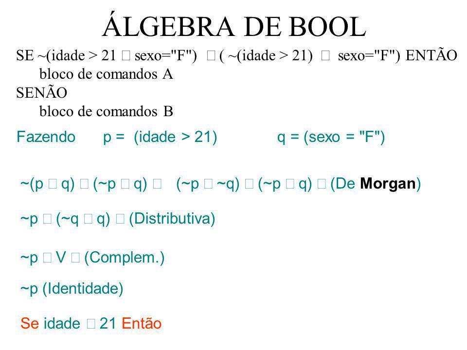 ÁLGEBRA DE BOOL SE ~(idade > 21 sexo= F ) ( ~(idade > 21) sexo= F ) ENTÃO bloco de comandos A SENÃO bloco de comandos B Fazendo p = (idade > 21) q = (sexo = F ) ~(p q) (~p q) (~p ~q) (~p q) (De Morgan) ~p (~q q) (Distributiva) ~p V (Complem.) ~p (Identidade) Se idade 21 Então