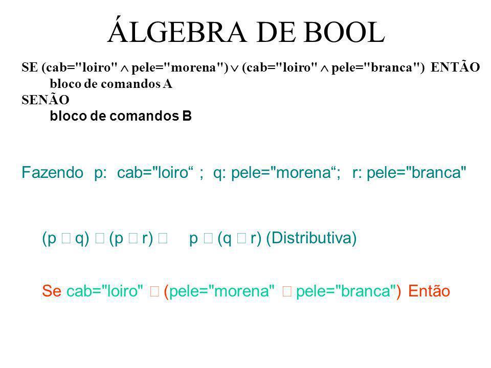 ÁLGEBRA DE BOOL Se cab= loiro (pele= morena pele= branca ) Então SE (cab= loiro pele= morena ) (cab= loiro pele= branca ) ENTÃO bloco de comandos A SENÃO bloco de comandos B Fazendo p: cab= loiro ; q: pele= morena; r: pele= branca (p q) (p r) p (q r) (Distributiva)