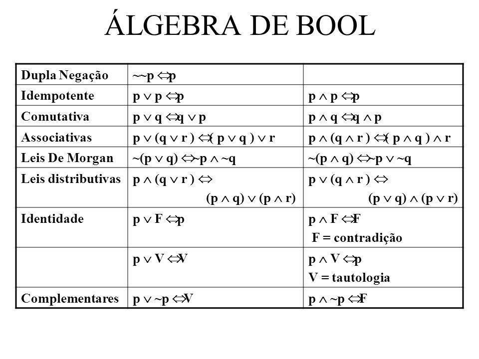 Dupla Negação ~~p p Idempotente p p p Comutativa p q q p Associativas p (q r ) ( p q ) r Leis De Morgan ~(p q) ~p ~q Leis distributivas p (q r ) (p q)