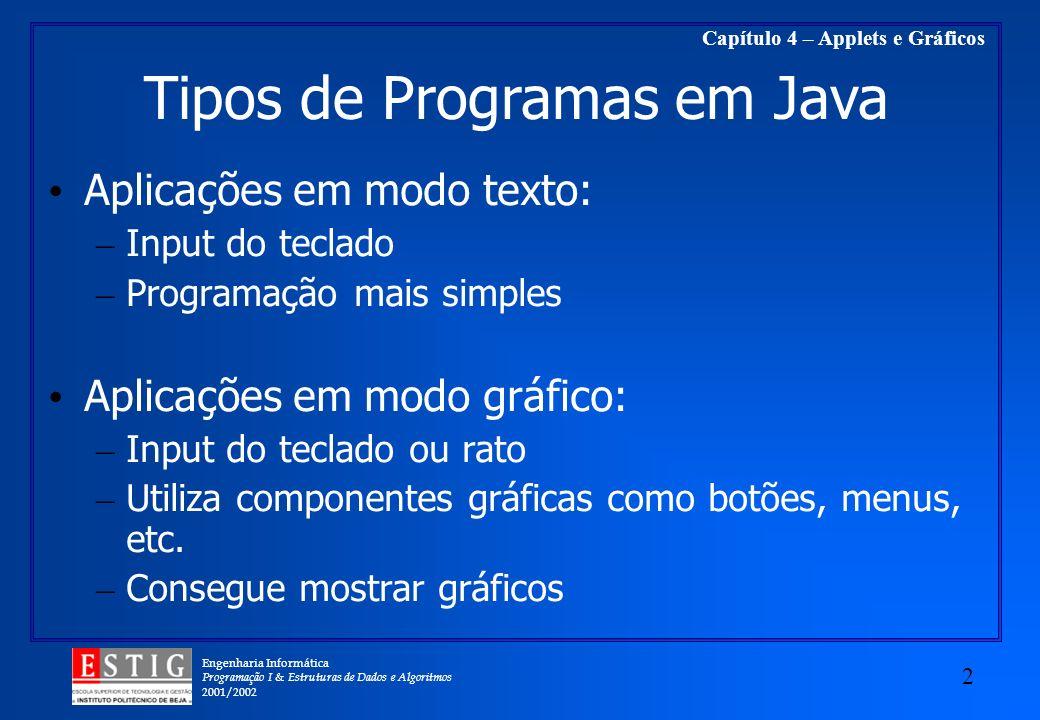 Engenharia Informática Programação I & Estruturas de Dados e Algoritmos 2001/2002 2 Capítulo 4 – Applets e Gráficos Aplicações em modo texto: – Input