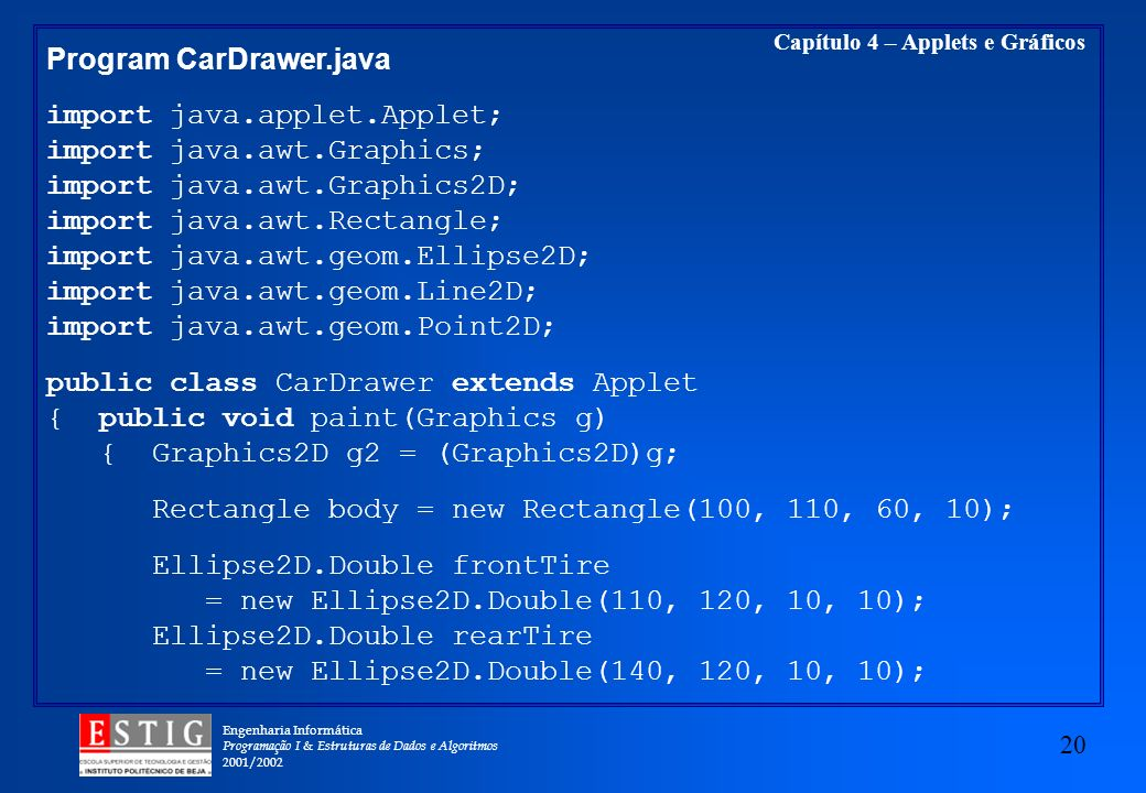 Engenharia Informática Programação I & Estruturas de Dados e Algoritmos 2001/2002 20 Capítulo 4 – Applets e Gráficos Program CarDrawer.java import jav